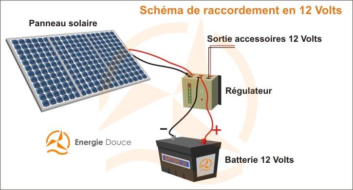 Energiedouce schema installation panneau 12 volts 220 volts avec convertisseur